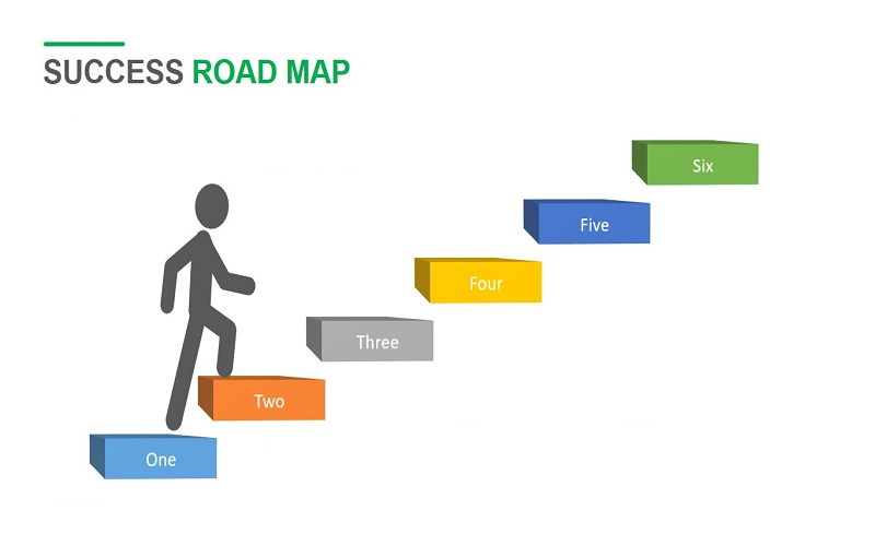 11 Methods Of Roadmap To Success Domination